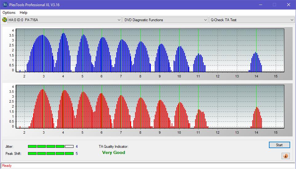 Nazwa:  TA Test (Inner Zone Layer 0)_6x_PX-716A.png,  obejrzany:  38 razy,  rozmiar:  49.6 KB.