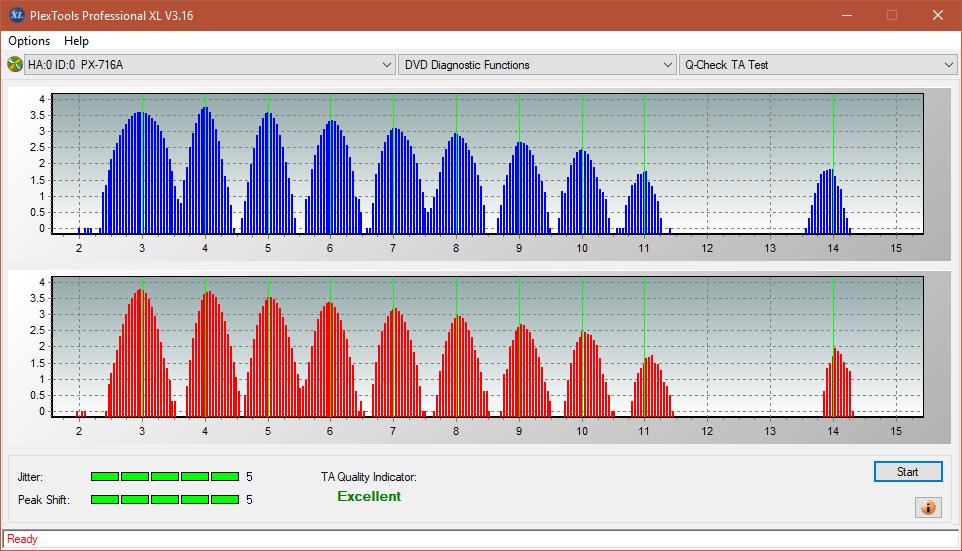 Nazwa:  TA Test (Middle Zone Layer 0)_6x_PX-716A.png,  obejrzany:  37 razy,  rozmiar:  49.3 KB.