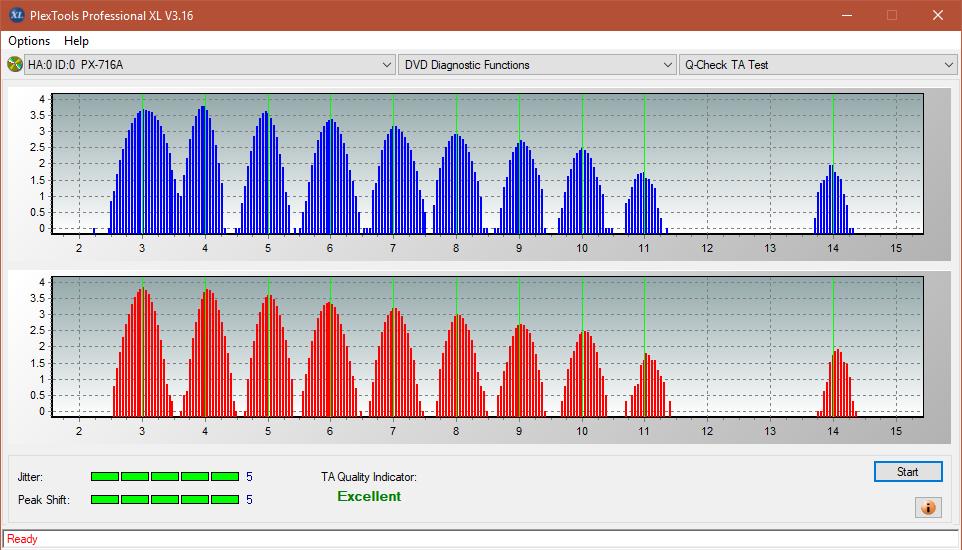 Nazwa:  TA Test (Outer Zone Layer 0)_6x_PX-716A.png,  obejrzany:  22 razy,  rozmiar:  48.6 KB.