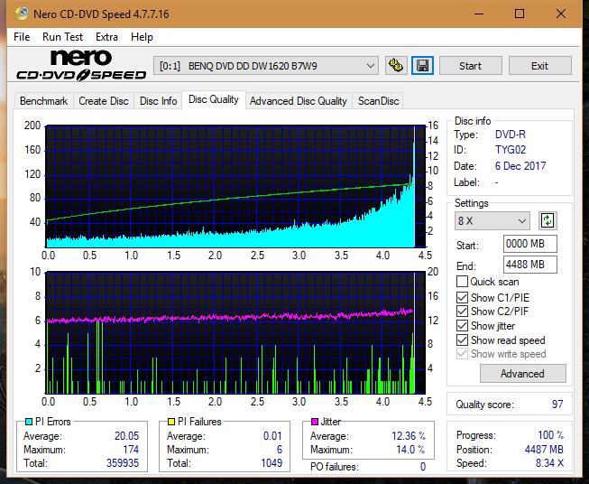 Nazwa:  DQ_4x_DW1620.png,  obejrzany:  29 razy,  rozmiar:  69.9 KB.