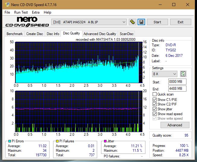 Nazwa:  DQ_4x_iHAS324-A.png,  obejrzany:  27 razy,  rozmiar:  54.0 KB.