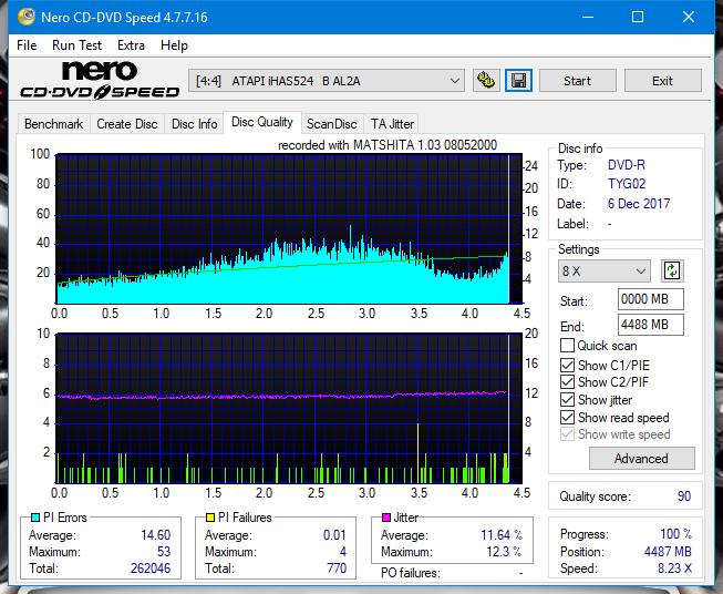 Panasonic SW-5583 2007r.-dq_4x_ihas524-b.png