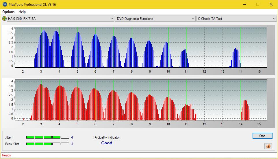 Nazwa:  TA Test (Inner Zone Layer 0)_4x_PX-716A.png,  obejrzany:  27 razy,  rozmiar:  49.9 KB.