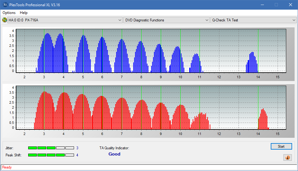 Nazwa:  TA Test (Middle Zone Layer 0)_4x_PX-716A.png,  obejrzany:  29 razy,  rozmiar:  48.7 KB.