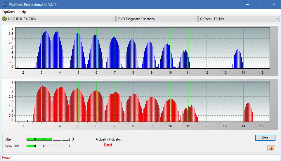 Nazwa:  TA Test (Outer Zone Layer 0)_4x_PX-716A.png,  obejrzany:  16 razy,  rozmiar:  48.6 KB.