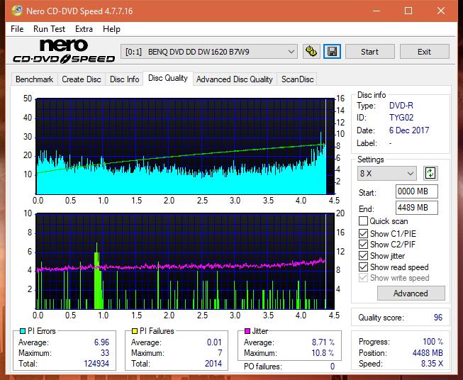 Nazwa:  DQ_6x_DW1620.png,  obejrzany:  16 razy,  rozmiar:  71.7 KB.