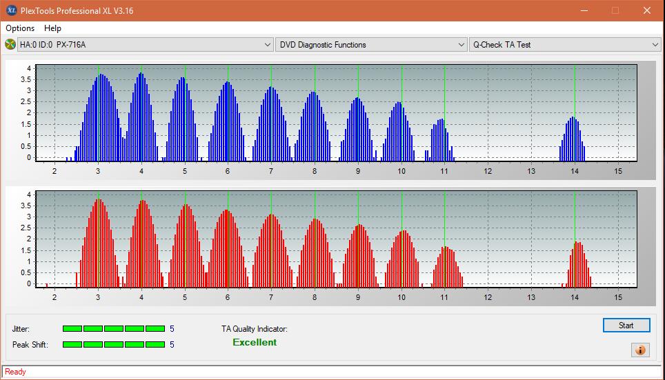 Nazwa:  TA Test (Middle Zone Layer 0)_6x_PX-716A.png,  obejrzany:  27 razy,  rozmiar:  50.4 KB.