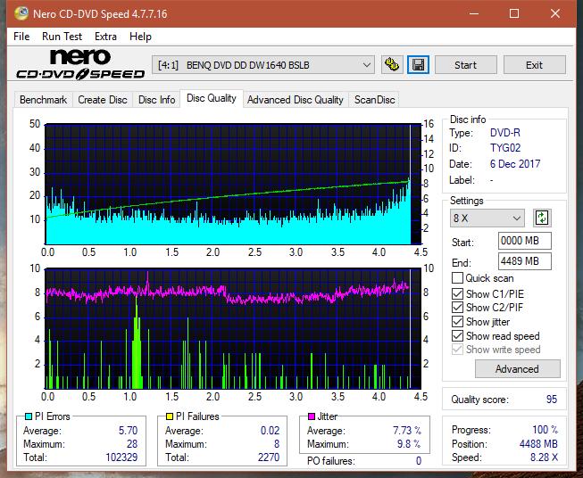 Nazwa:  DQ_8x_DW1640.png,  obejrzany:  32 razy,  rozmiar:  69.4 KB.