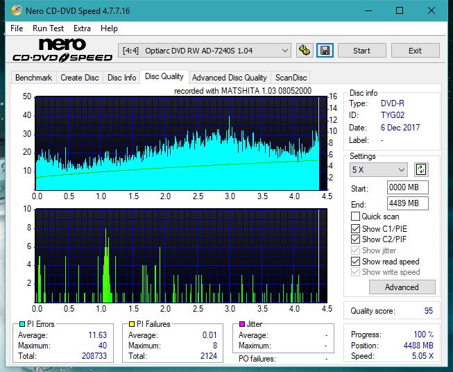 Nazwa:  DQ_8x_AD-7240S.png,  obejrzany:  32 razy,  rozmiar:  68.4 KB.