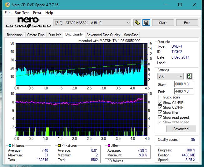 Nazwa:  DQ_8x_iHAS324-A.png,  obejrzany:  20 razy,  rozmiar:  69.1 KB.