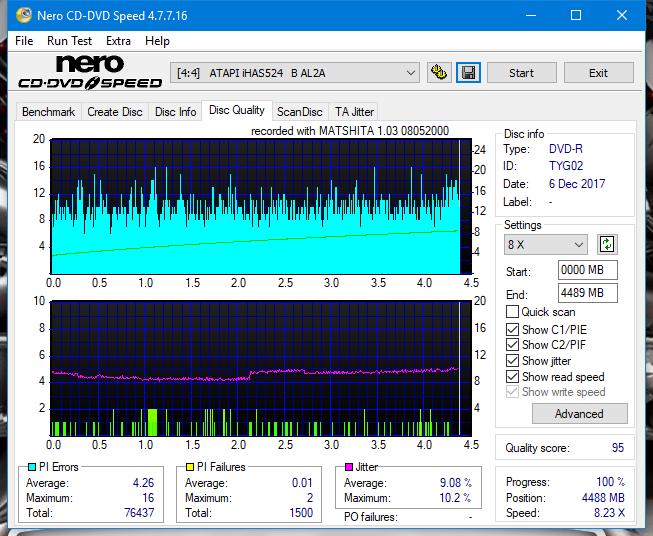 Nazwa:  DQ_8x_iHAS524-B.png,  obejrzany:  33 razy,  rozmiar:  67.7 KB.
