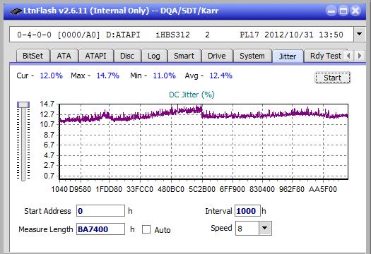 Samsung SE-506AB-jitter_4x_opcoff_ihbs312.png