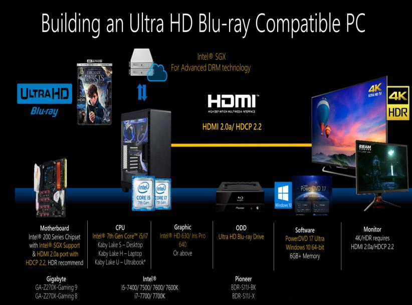 Ultra HD Blu-Ray \ 4 K na PC-2017-12-23_09-38-11.png