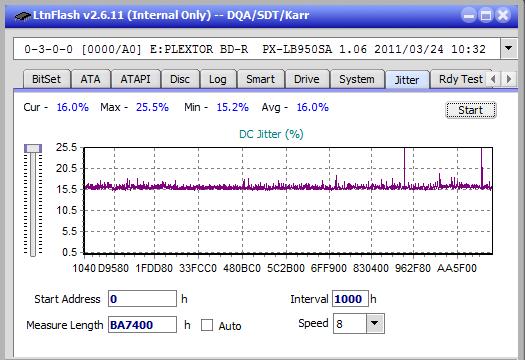 LG WH16NS60\LG BH16NS60 Ultra HD Blu-ray-jitter_4x_opcon_px-lb950sa.png