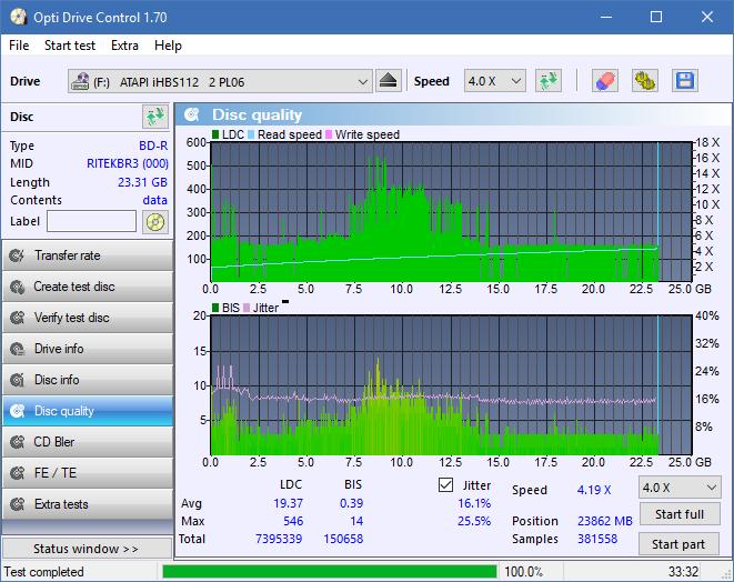 LG WH16NS60\LG BH16NS60 Ultra HD Blu-ray-dq_odc170_10x_opcon_ihbs112-gen2.png