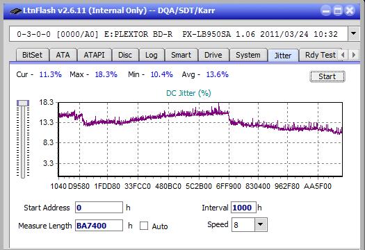 LG WH16NS60\LG BH16NS60 Ultra HD Blu-ray-jitter_12x_opcon_px-lb950sa.png