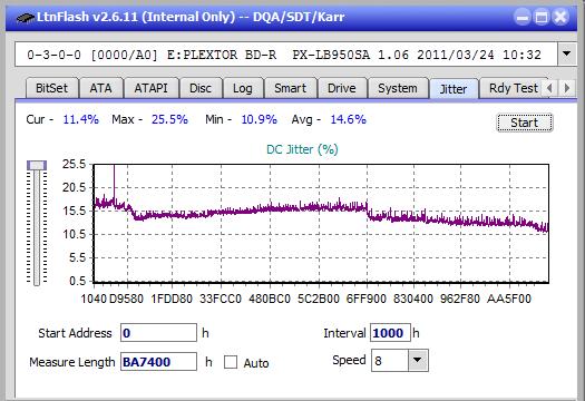 LG WH16NS60\LG BH16NS60 Ultra HD Blu-ray-jitter_12x_opcoff_px-lb950sa.png