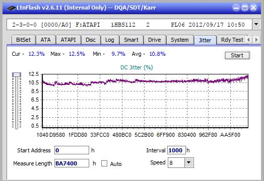 Samsung SE-506AB-jitter_4x_opcoff_ihbs112-gen2.png