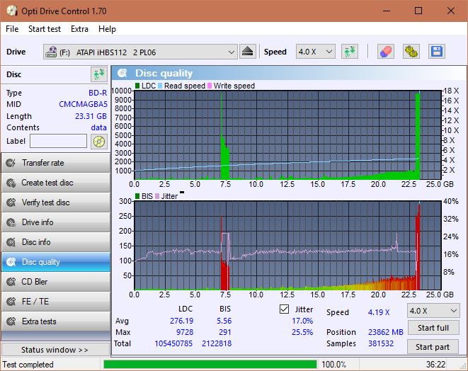 Nazwa:  DQ_ODC170_2x_OPCon_iHBS112-Gen2.png,  obejrzany:  179 razy,  rozmiar:  48.2 KB.