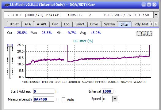 Nazwa:  Jitter_2x_OPCon_iHBS112-Gen2.png,  obejrzany:  177 razy,  rozmiar:  20.8 KB.