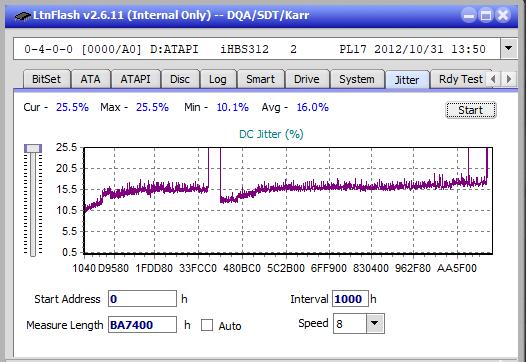 Nazwa:  Jitter_2x_OPCon_iHBS312.png,  obejrzany:  177 razy,  rozmiar:  22.1 KB.