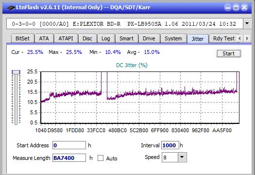 Nazwa:  Jitter_2x_OPCon_PX-LB950SA.png,  obejrzany:  176 razy,  rozmiar:  21.5 KB.