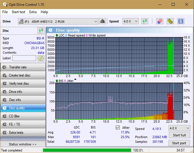 Nazwa:  DQ_ODC170_4x_OPCon_iHBS112-Gen2.png,  obejrzany:  175 razy,  rozmiar:  49.4 KB.