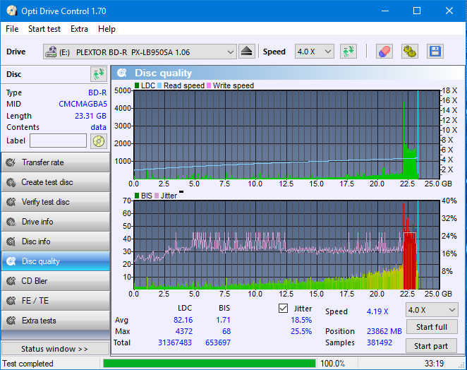 Nazwa:  DQ_ODC170_4x_OPCon_PX-LB950SA.png,  obejrzany:  174 razy,  rozmiar:  51.8 KB.