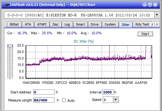 Nazwa:  Jitter_4x_OPCon_PX-LB950SA.png,  obejrzany:  176 razy,  rozmiar:  21.6 KB.