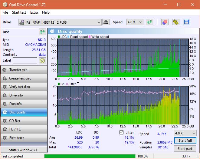 Nazwa:  DQ_ODC170_6x_OPCon_iHBS112-Gen2.png,  obejrzany:  177 razy,  rozmiar:  50.5 KB.