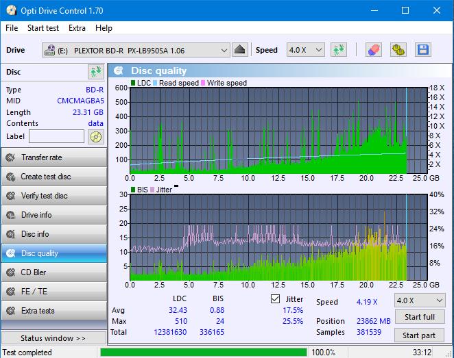 Nazwa:  DQ_ODC170_6x_OPCon_PX-LB950SA.png,  obejrzany:  174 razy,  rozmiar:  53.4 KB.