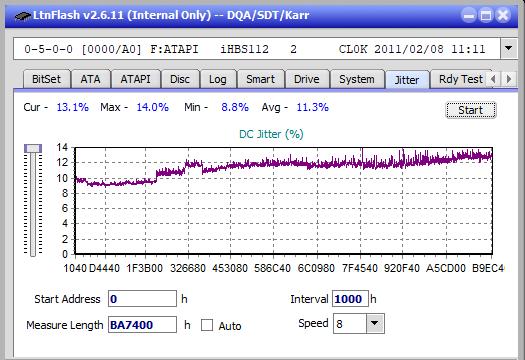 Nazwa:  Jitter_6x_OPCon_iHBS112-Gen1.png,  obejrzany:  175 razy,  rozmiar:  21.1 KB.