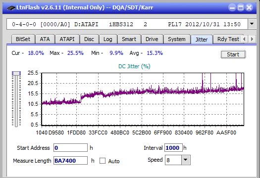 Nazwa:  Jitter_6x_OPCon_iHBS312.png,  obejrzany:  175 razy,  rozmiar:  21.3 KB.