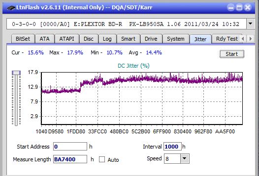 Nazwa:  Jitter_6x_OPCon_PX-LB950SA.png,  obejrzany:  175 razy,  rozmiar:  23.0 KB.