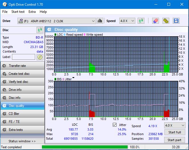 Nazwa:  DQ_ODC170_2x_OPCoff_iHBS112-Gen1.png,  obejrzany:  168 razy,  rozmiar:  49.3 KB.