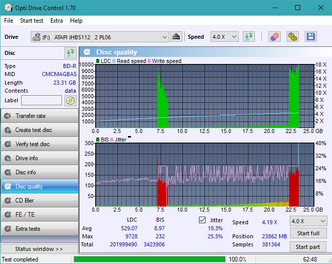 Nazwa:  DQ_ODC170_2x_OPCoff_iHBS112-Gen2.png,  obejrzany:  172 razy,  rozmiar:  48.7 KB.