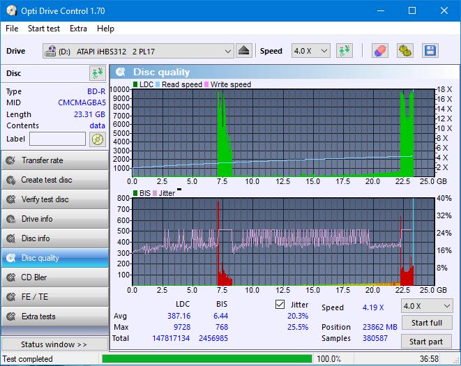 Nazwa:  DQ_ODC170_2x_OPCoff_iHBS312.png,  obejrzany:  171 razy,  rozmiar:  49.2 KB.
