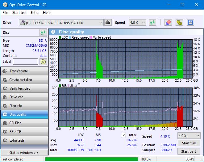 Nazwa:  DQ_ODC170_2x_OPCoff_PX-LB950SA.png,  obejrzany:  170 razy,  rozmiar:  48.3 KB.