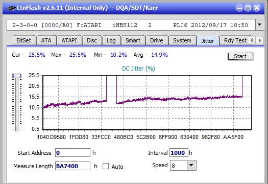 Nazwa:  Jitter_2x_OPCoff_iHBS112-Gen2.png,  obejrzany:  167 razy,  rozmiar:  20.8 KB.