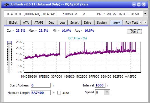 Nazwa:  Jitter_2x_OPCoff_iHBS312.png,  obejrzany:  166 razy,  rozmiar:  21.5 KB.