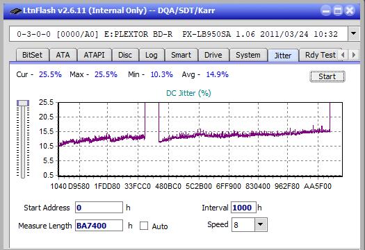 Nazwa:  Jitter_2x_OPCoff_PX-LB950SA.png,  obejrzany:  169 razy,  rozmiar:  21.2 KB.