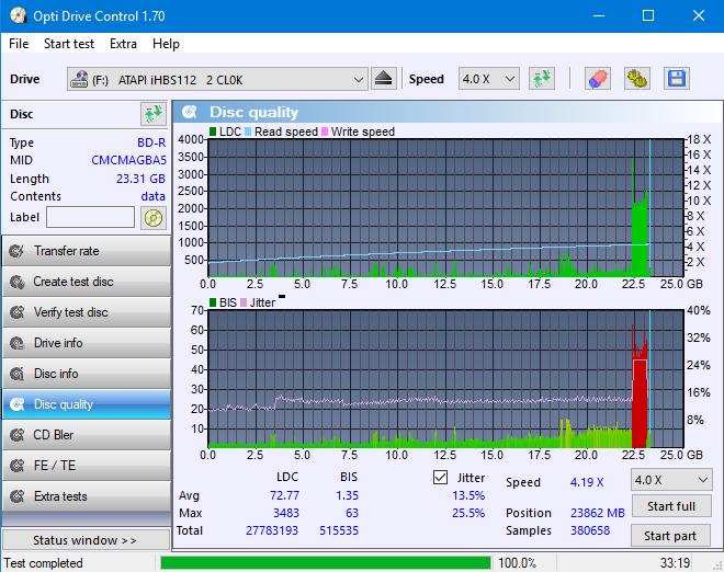 Nazwa:  DQ_ODC170_4x_OPCoff_iHBS112-Gen1.png,  obejrzany:  170 razy,  rozmiar:  47.8 KB.