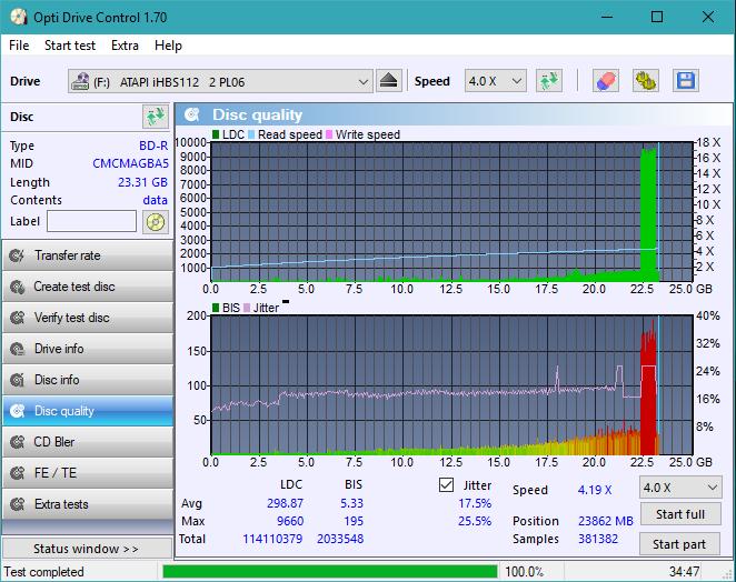 Nazwa:  DQ_ODC170_4x_OPCoff_iHBS112-Gen2.png,  obejrzany:  169 razy,  rozmiar:  49.5 KB.