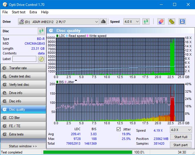 Nazwa:  DQ_ODC170_4x_OPCoff_iHBS312.png,  obejrzany:  169 razy,  rozmiar:  48.9 KB.