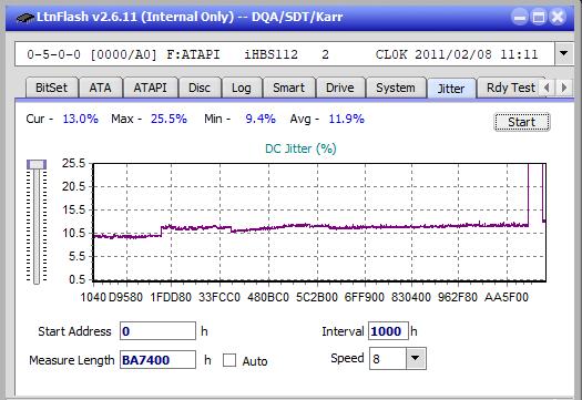 Nazwa:  Jitter_4x_OPCoff_iHBS112-Gen1.png,  obejrzany:  168 razy,  rozmiar:  20.5 KB.