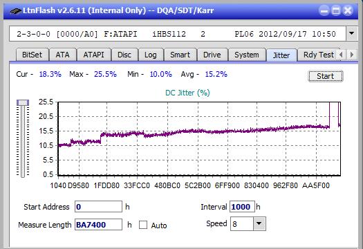 Nazwa:  Jitter_4x_OPCoff_iHBS112-Gen2.png,  obejrzany:  170 razy,  rozmiar:  20.9 KB.