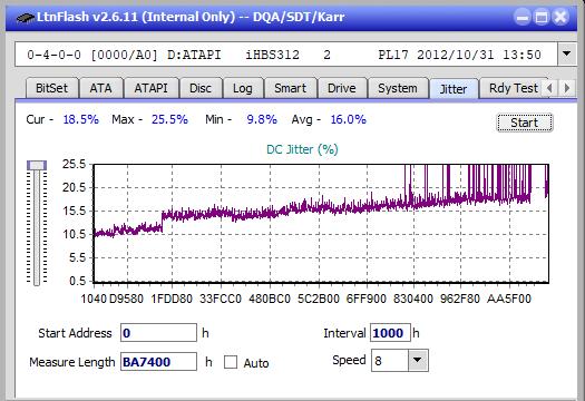 Nazwa:  Jitter_4x_OPCoff_iHBS312.png,  obejrzany:  171 razy,  rozmiar:  21.4 KB.