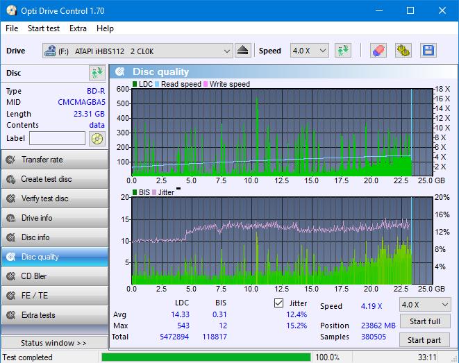 Nazwa:  DQ_ODC170_6x_OPCoff_iHBS112-Gen1.png,  obejrzany:  166 razy,  rozmiar:  50.7 KB.