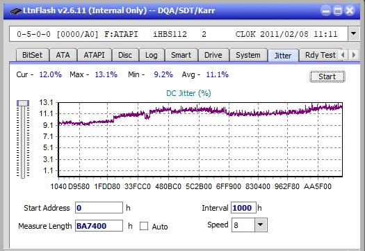 Nazwa:  Jitter_6x_OPCoff_iHBS112-Gen1.png,  obejrzany:  164 razy,  rozmiar:  20.7 KB.