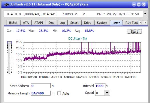 Nazwa:  Jitter_6x_OPCoff_iHBS312.png,  obejrzany:  166 razy,  rozmiar:  21.6 KB.